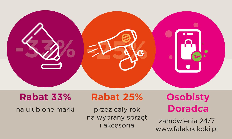 Rabat 33% na ulubione marki, rabat 25% przez cały rok na wybrany sprzęt i akcesoria, osobisty doradca zamówienia 24/4